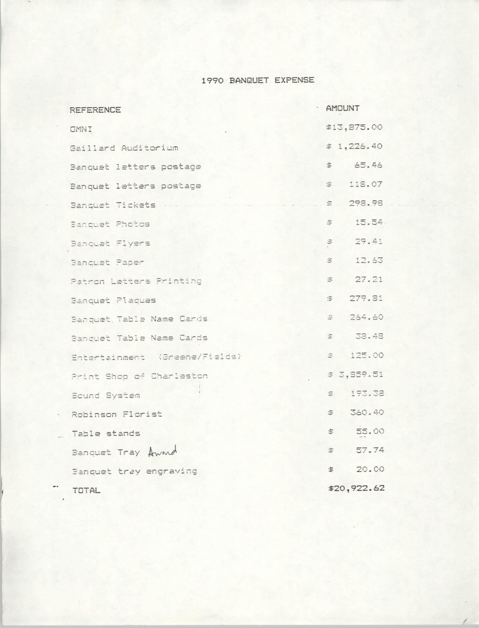List of 1990 Banquet Expenses