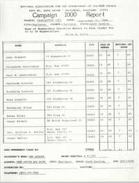 Campaign 1000 Report, Helen S. Riley, Charleston Branch of the NAACP, September 26, 1988