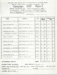 Campaign 1000 Report, Alma Harden, Charleston Branch of the NAACP, September 26, 1988