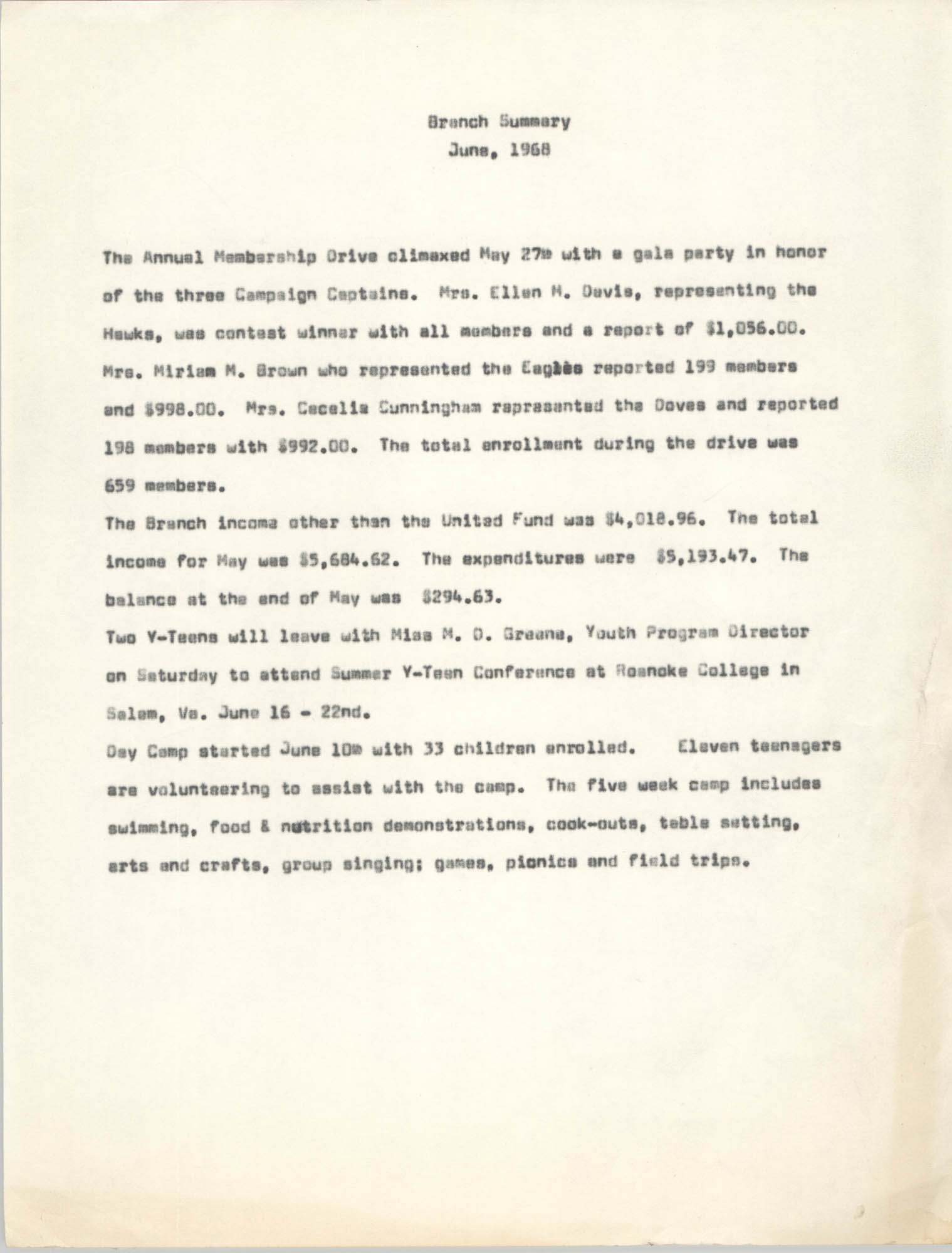 Coming Street Y.W.C.A. Summary Report, June 1968
