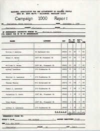 Campaign 1000 Report, Shirley G. Lawrence, Charleston Branch of the NAACP, September 1, 1988