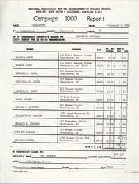 Campaign 1000 Report, Erline B. Mitchell, Charleston Branch of the NAACP, September 1, 1988