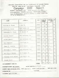 Campaign 1000 Report,  Charleston Branch of the NAACP, October 27, 1988