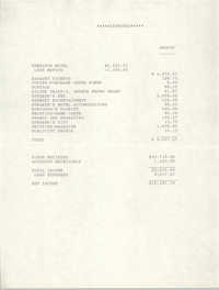 List of Expenses