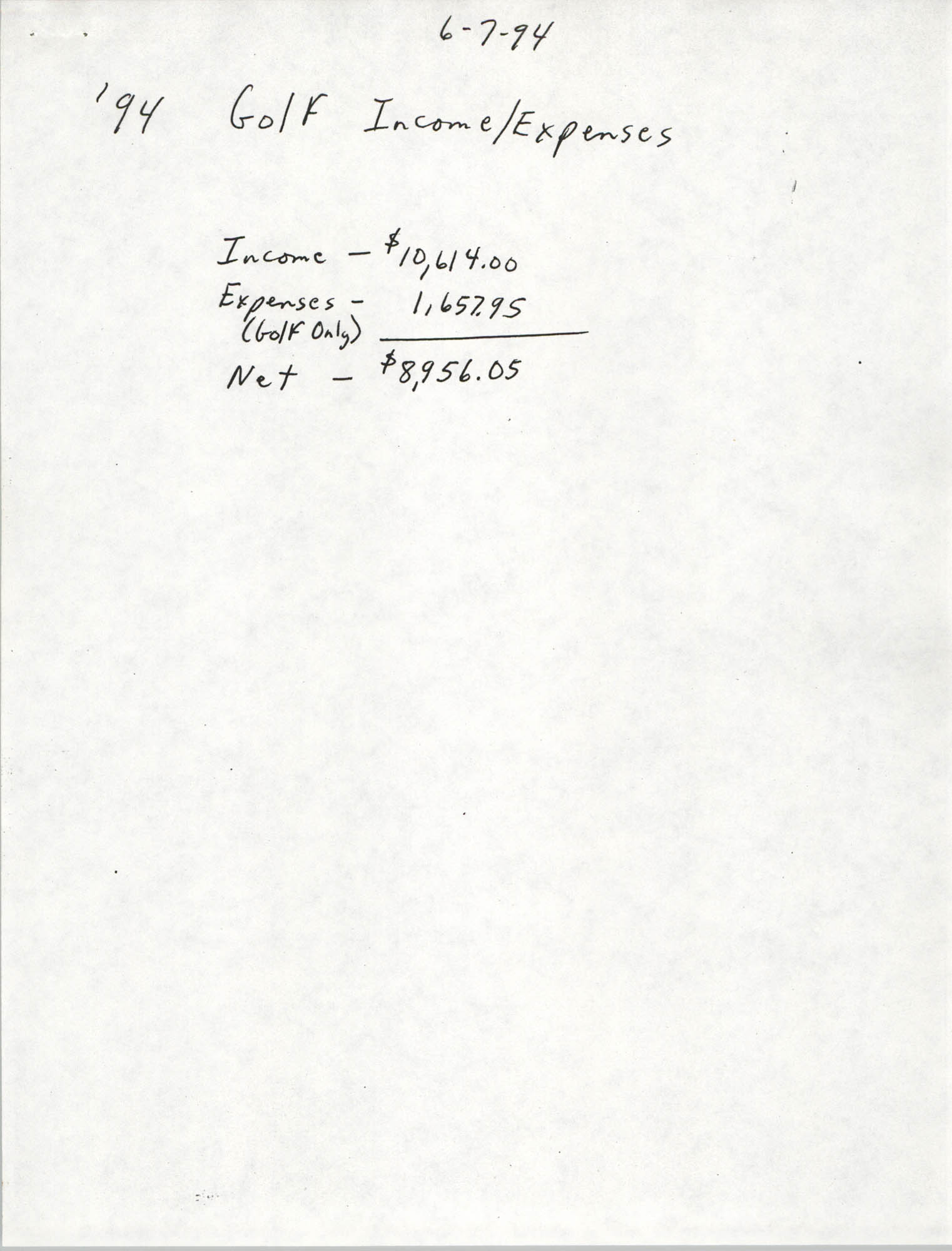 Handwritten Report, Golf Income/Expenses, June 7, 1994