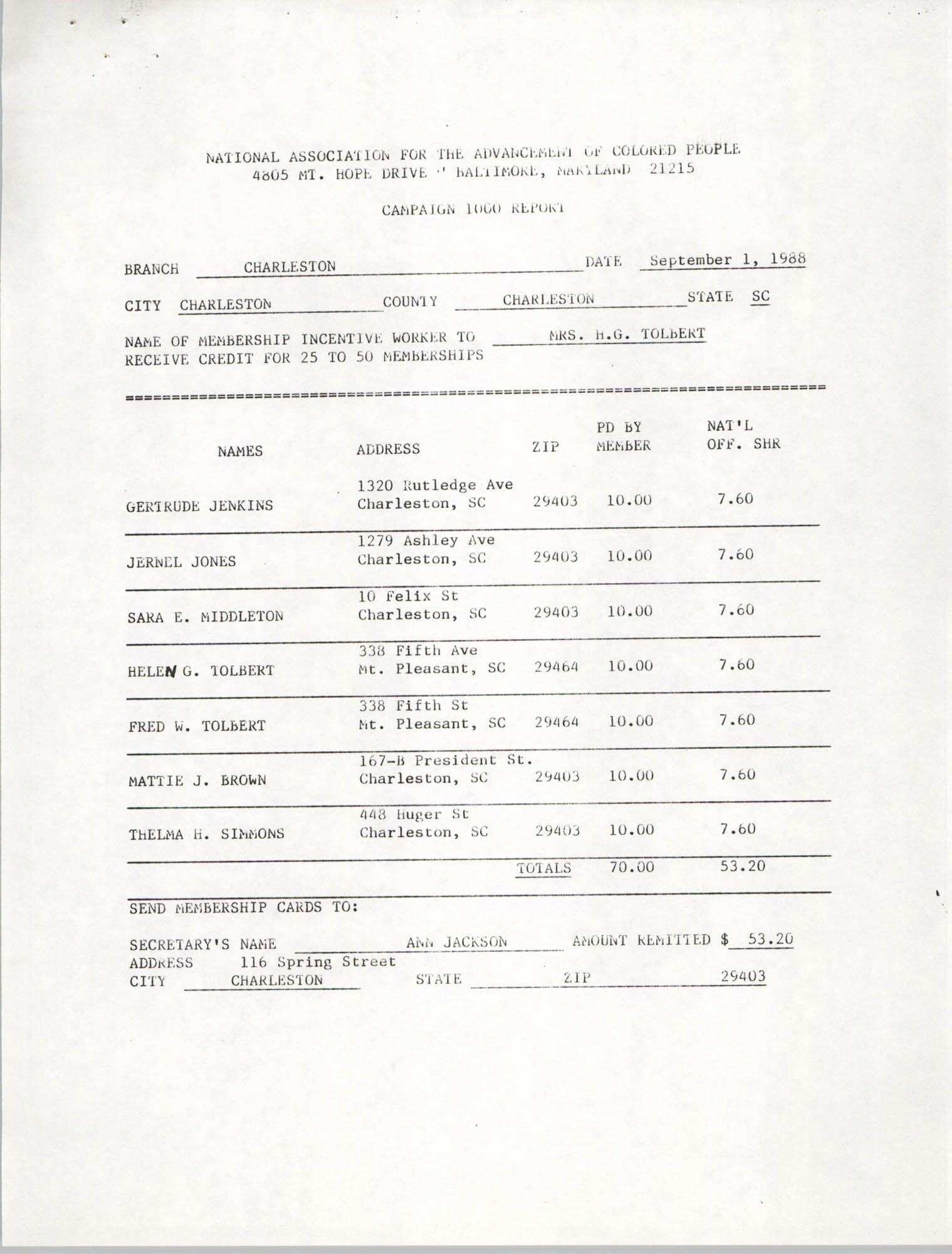 Campaign 1000 Report, Mrs. H.G. Tolbert, Charleston Branch of the NAACP, September 1, 1988