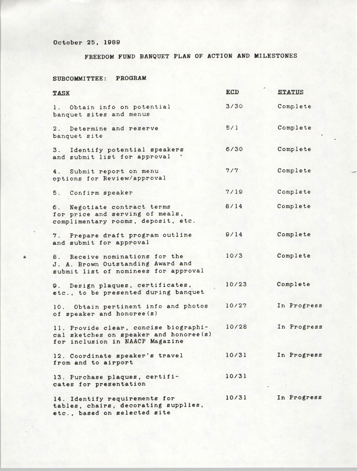 Plan of Action and Milestones, Freedom Fund Banquet, Program Subcommittee, October 25, 1989