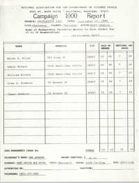 Campaign 1000 Report, Christopher Gantt, Charleston Branch of the NAACP, September 26, 1988