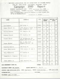 Campaign 1000 Report, Ernestine T. Felder, Charleston Branch of the NAACP, September 26, 1988