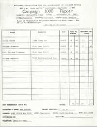 Campaign 1000 Report, Brenda H. Cromwell, Charleston Branch of the NAACP, September 26, 1988
