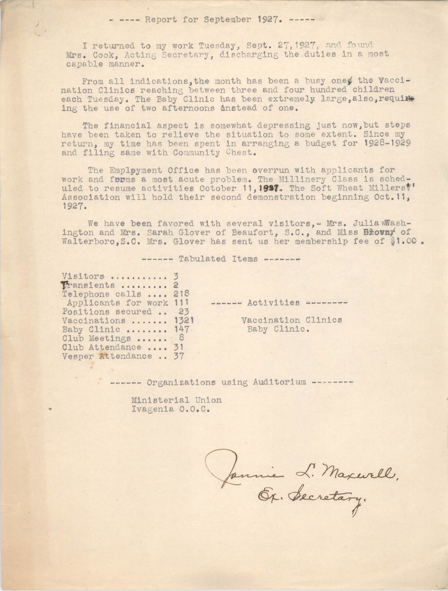 Monthly Report for the Coming Street Y.W.C.A., September 1927