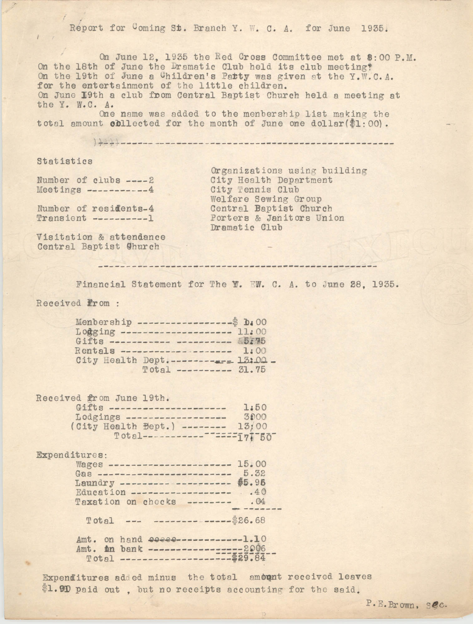Monthly Report for the Coming Street Y.W.C.A., June 1935