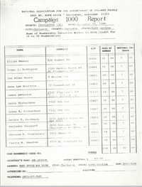 Campaign 1000 Report, Charleston Branch of the NAACP, November 13, 1988