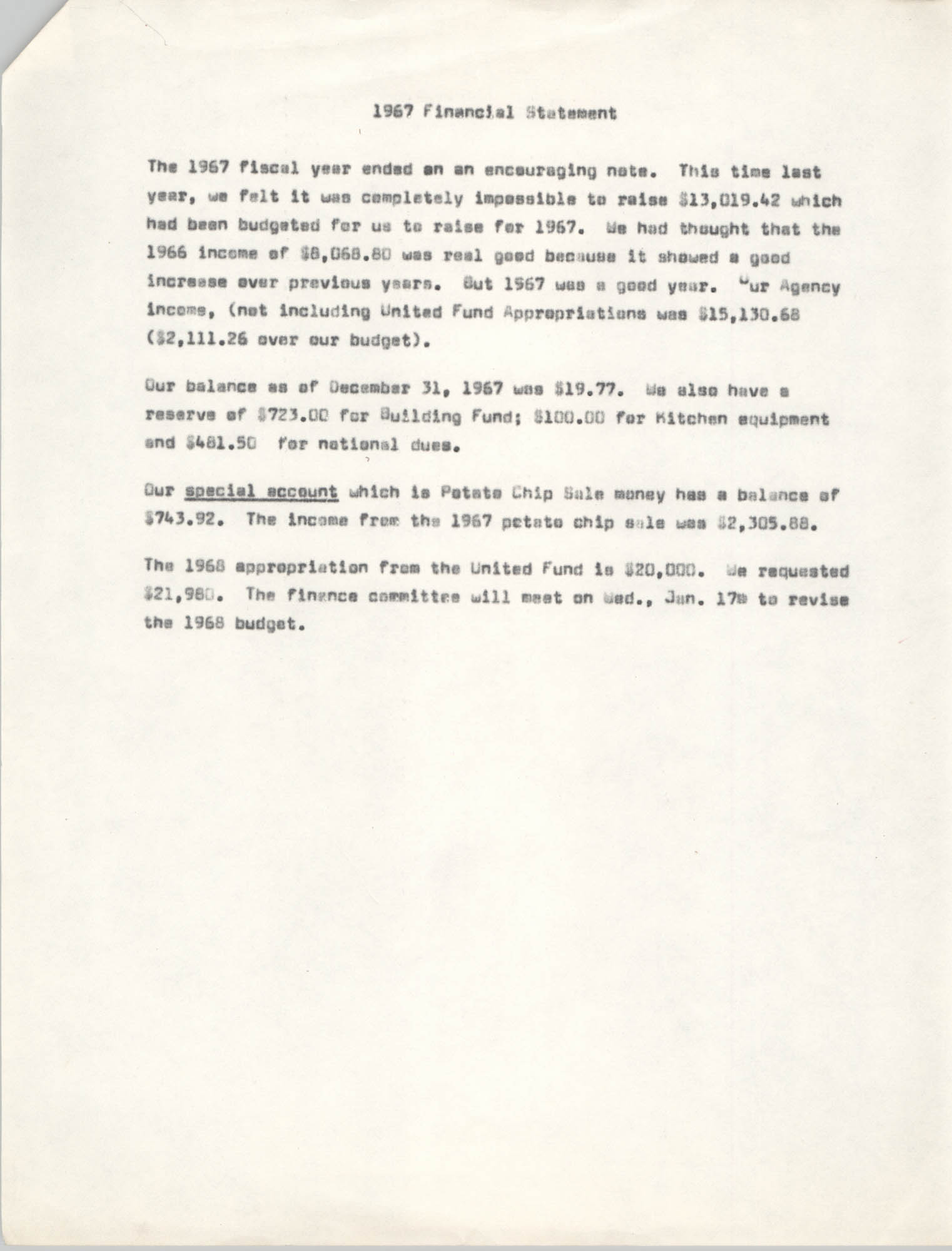 1967 Financial Statement, Coming Street Y.W.C.A.