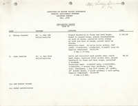 COBRA Housing Assistance Program Progress Report, May 1979