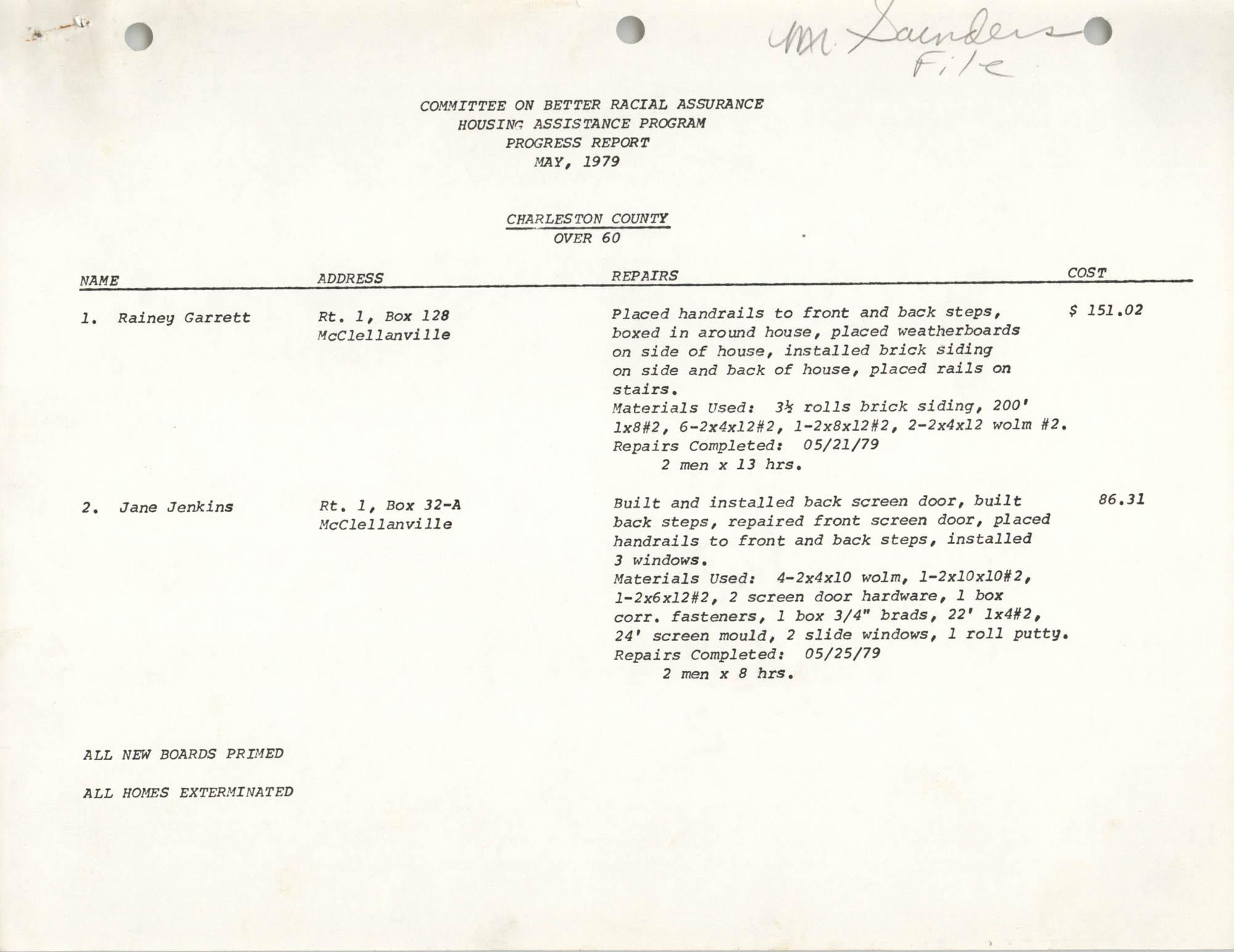 COBRA Housing Assistance Program Progress Report, May 1979