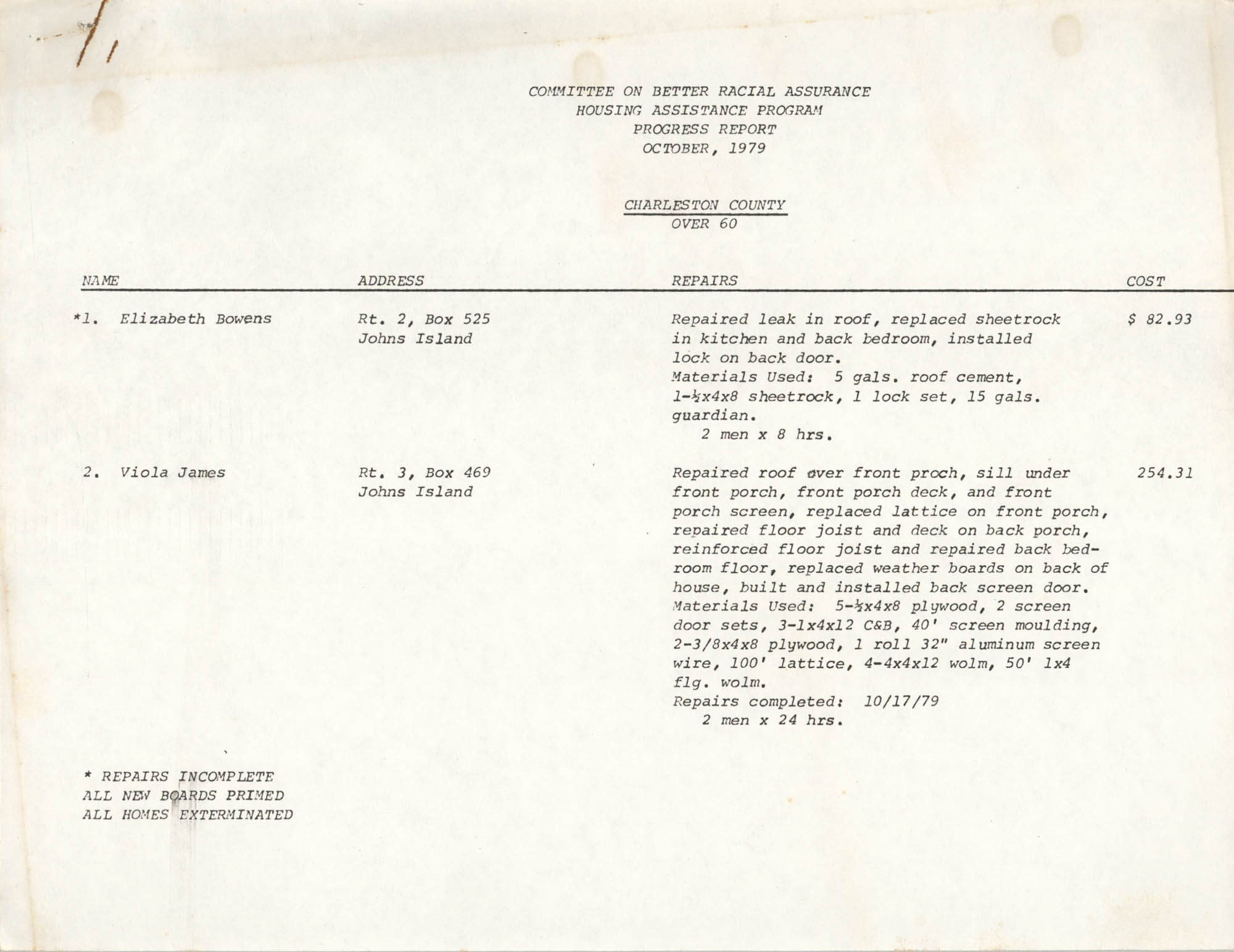 COBRA Housing Assistance Program Progress Report, October 1979