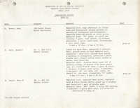 Housing Assistance Program Report, July 1978