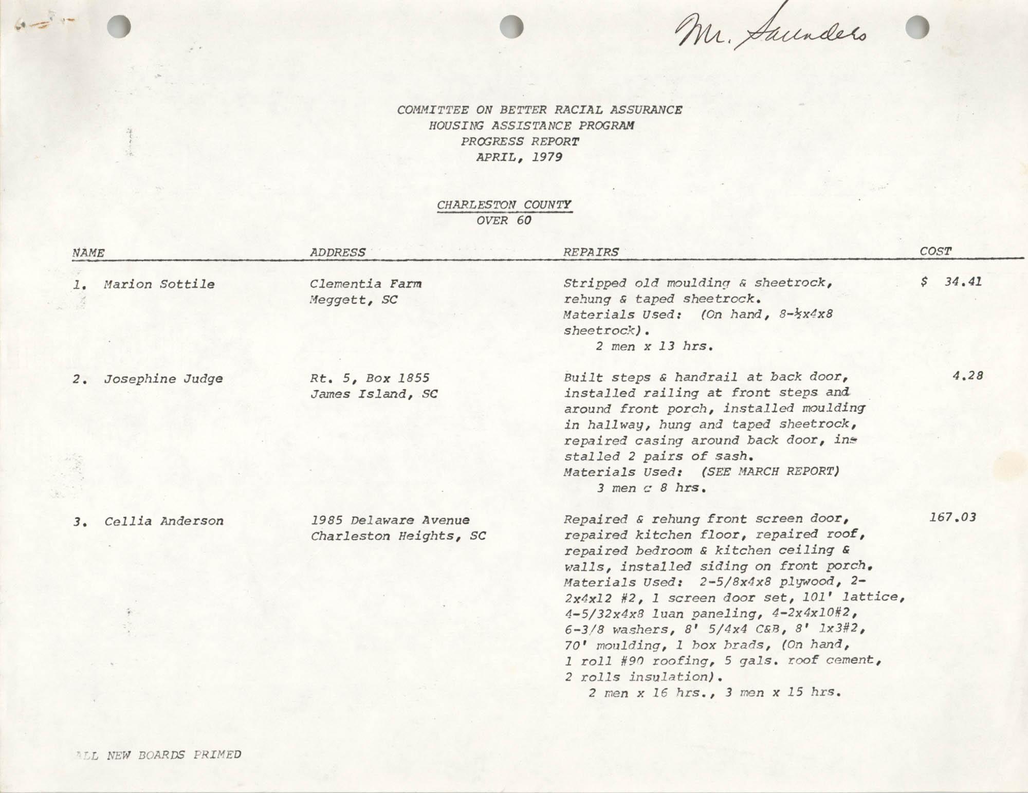 COBRA Housing Assistance Program Progress Report, April 1979