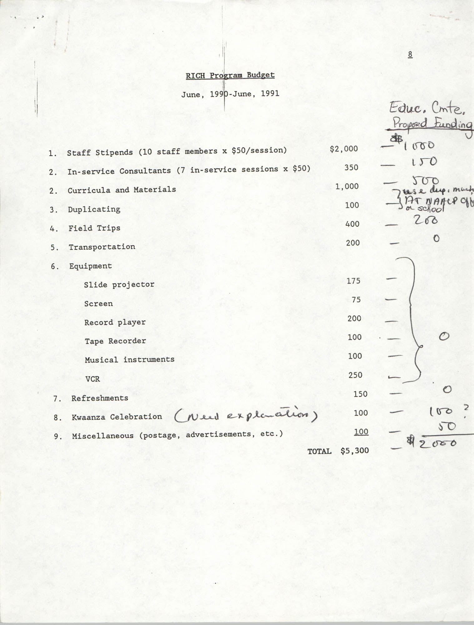 RICH Program Budget, June 1990-June 1991