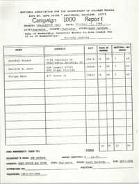 Campaign 1000 Report, Dorothy Jenkins, Charleston Branch of the NAACP, October 17, 1988
