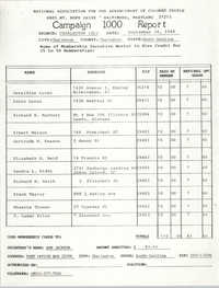 Campaign 1000 Report, Charleston Branch of the NAACP, September 26, 1988