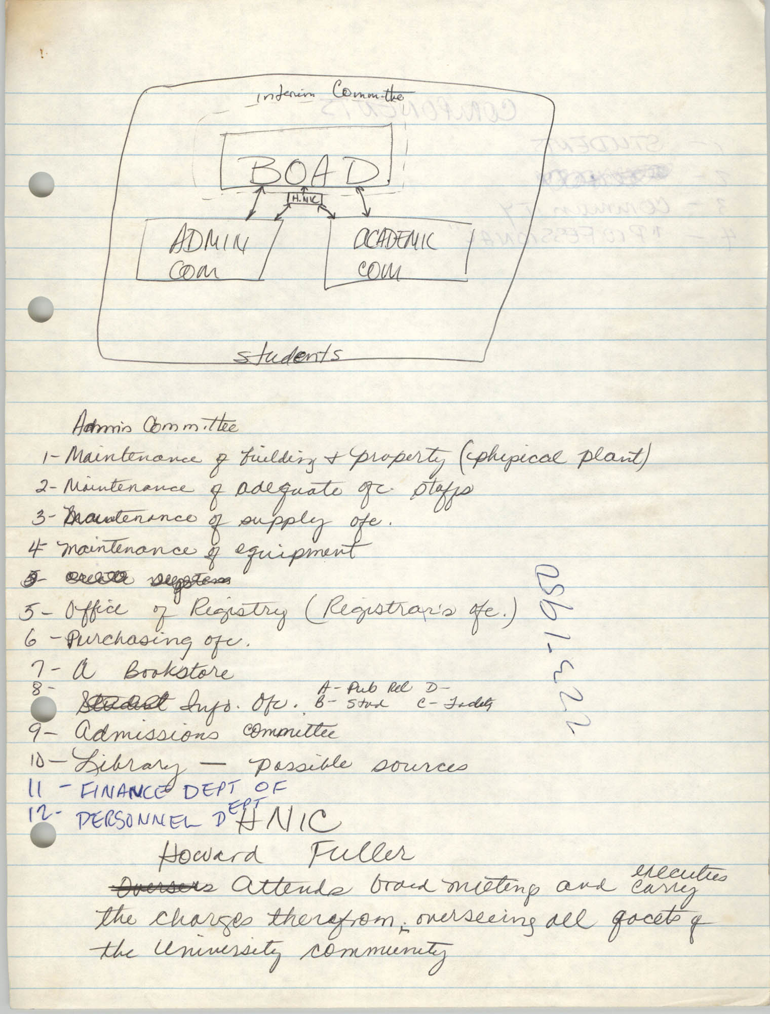 Handwritten Notes on Malcolm X Liberation University