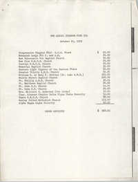 Charleston Branch of the NAACP Annual Freedom Fund and Tea, December 21, 1979