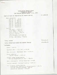 Charleston Branch of the NAACP Financial Report, August 1990