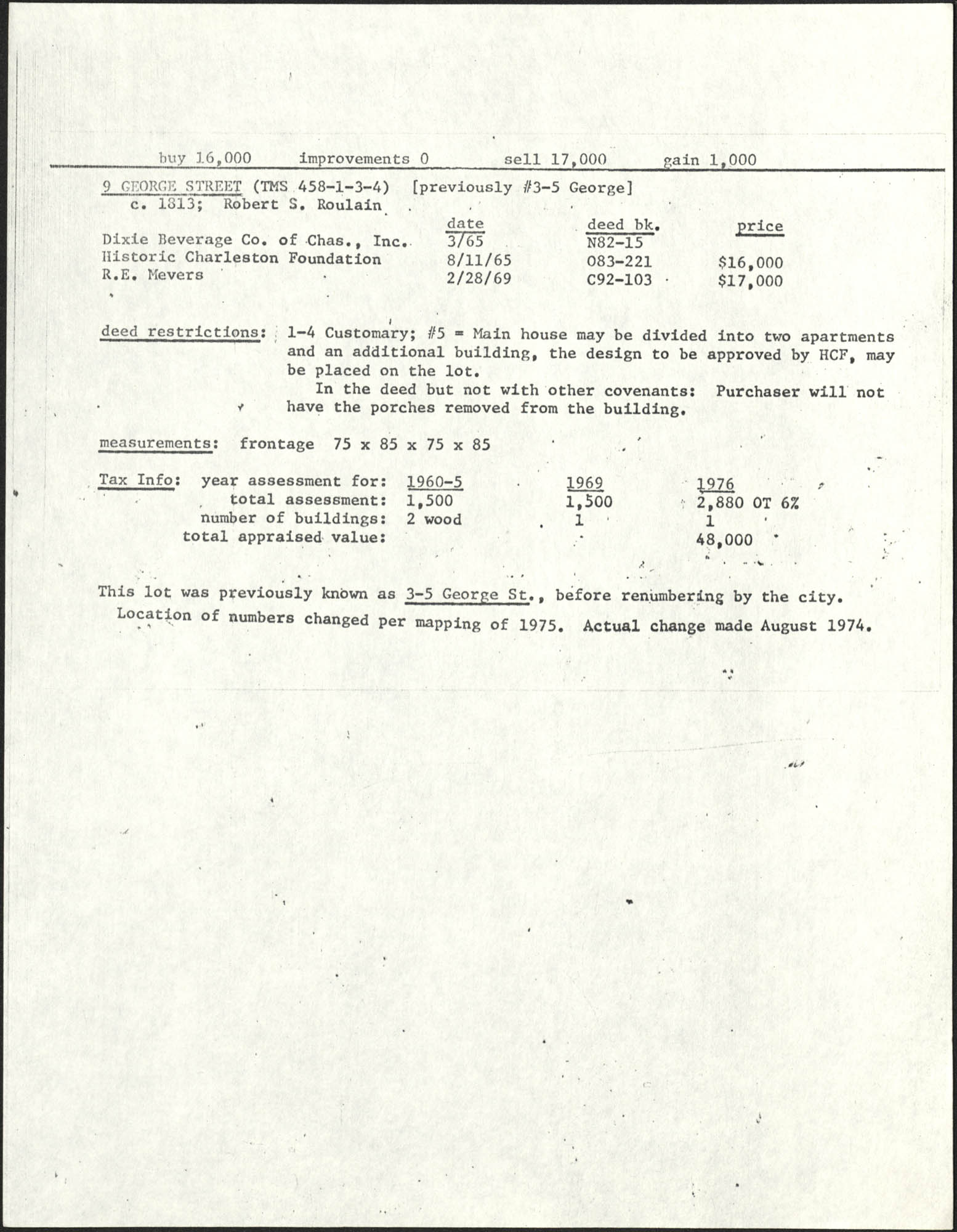 Deed records for 9 George Street