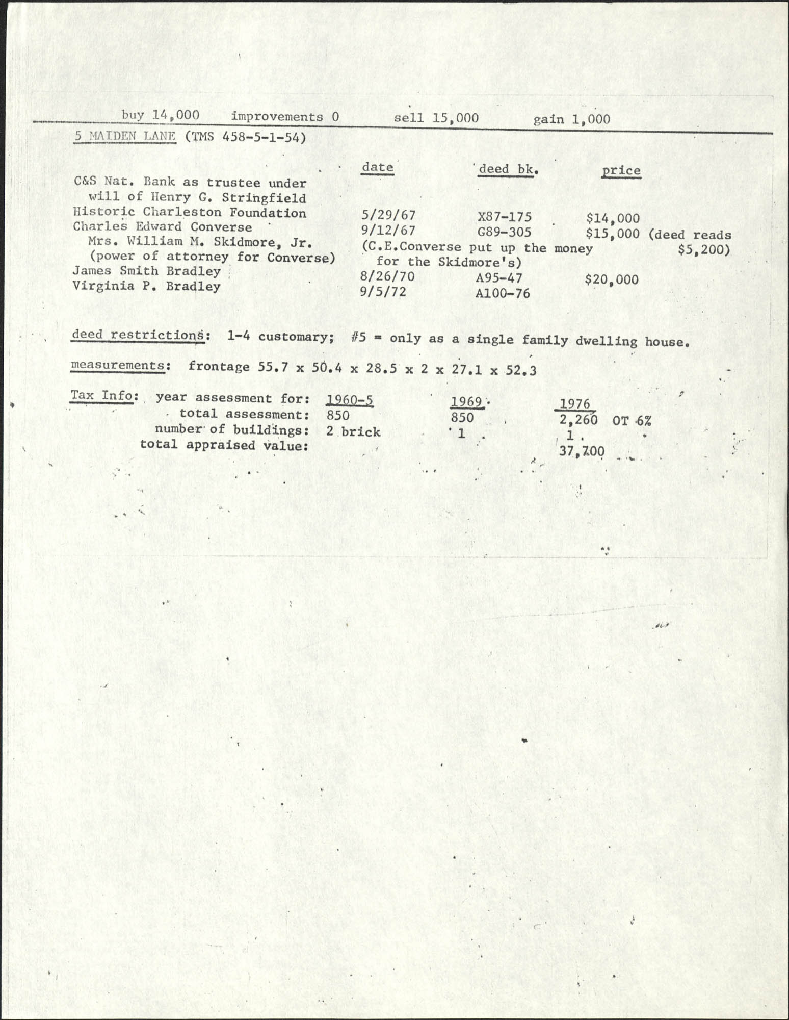 Deed records for 5 Maiden Lane