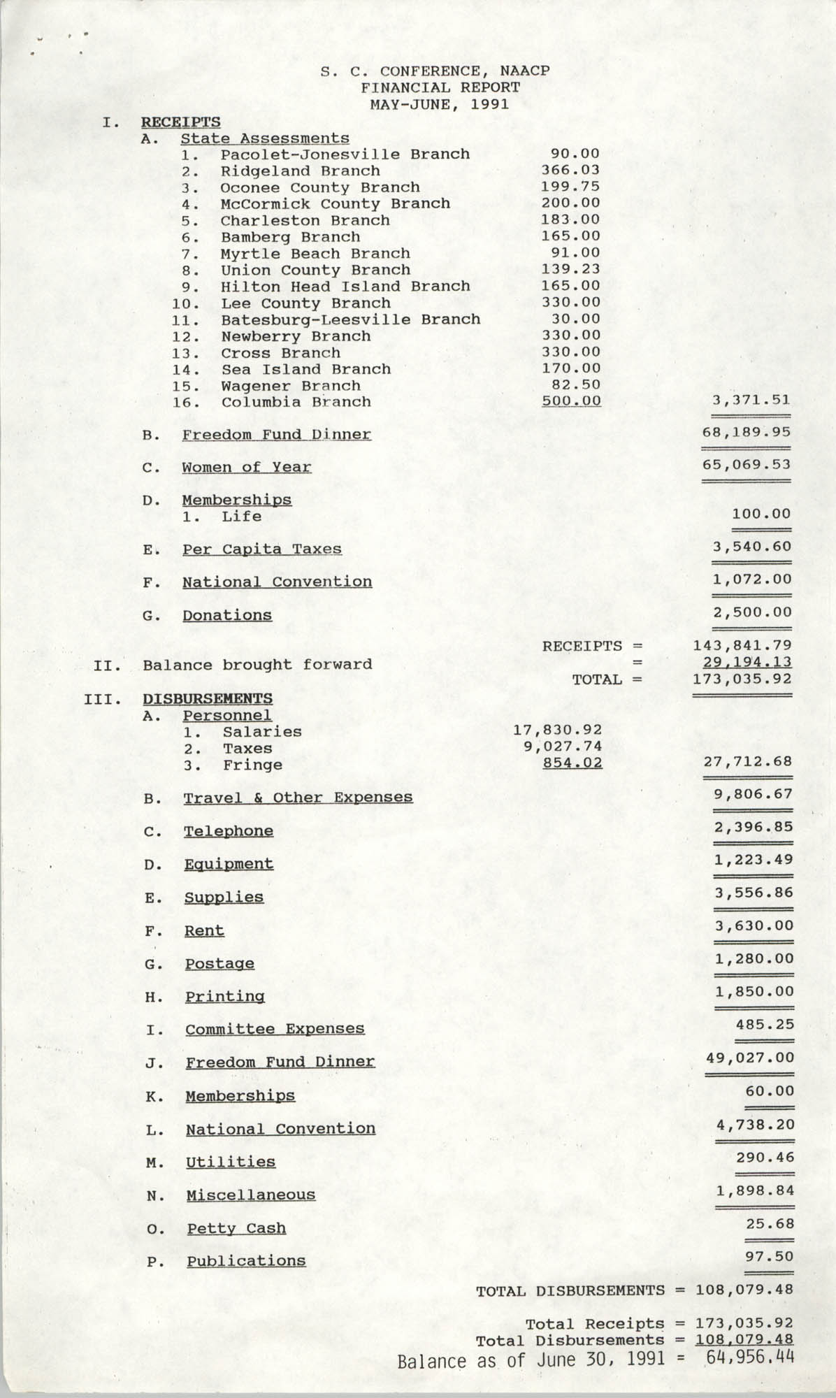South Carolina Conference of Branches of the NAACP Financial Report, May to June, 1991