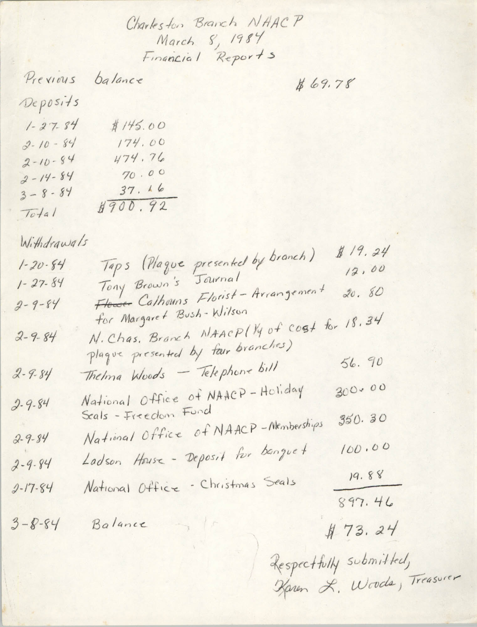 Charleston Branch of the NAACP Financial Report, March 8, 1984