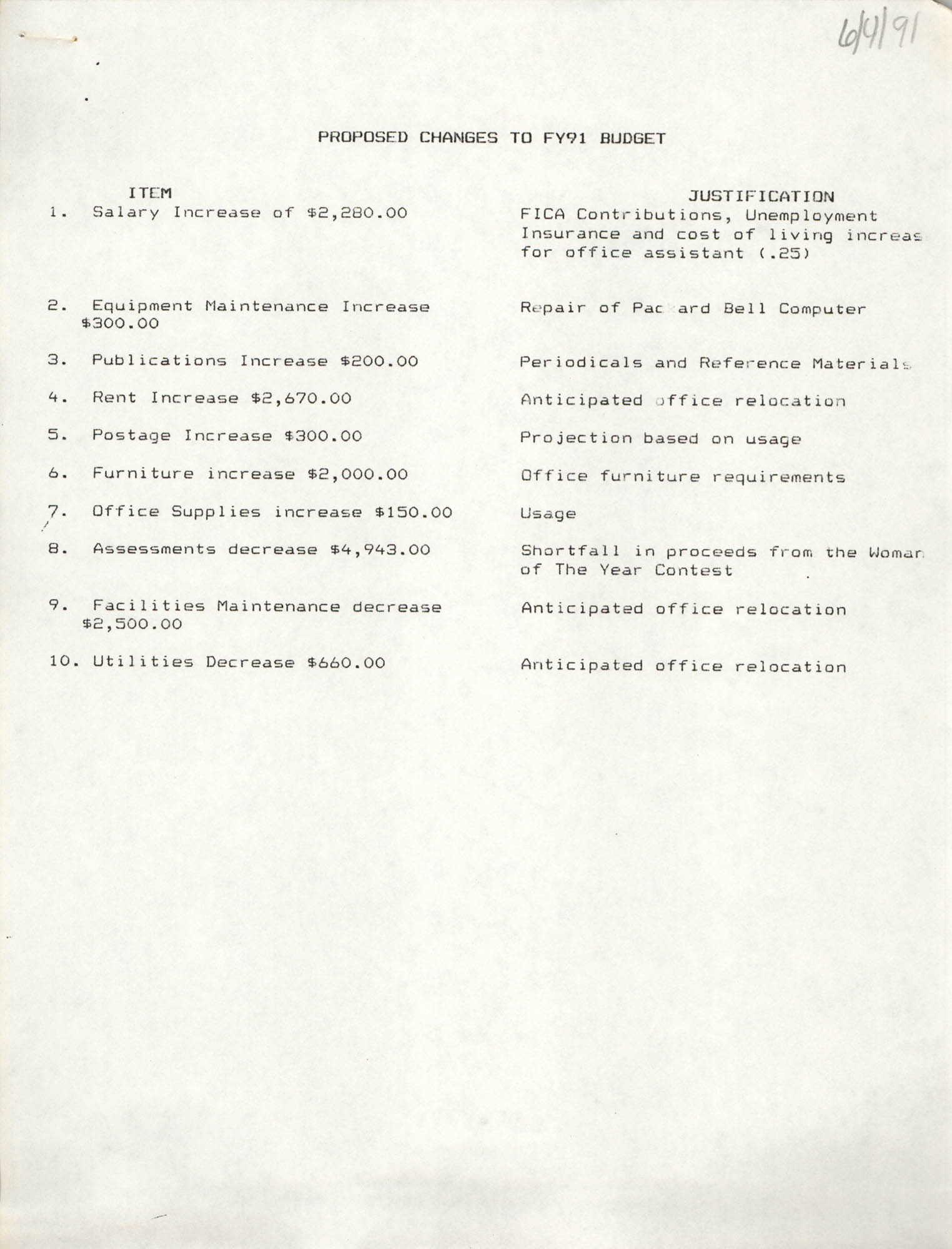 Charleston Branch of the NAACP Proposed Changes to the Fiscal Year Budget, 1991