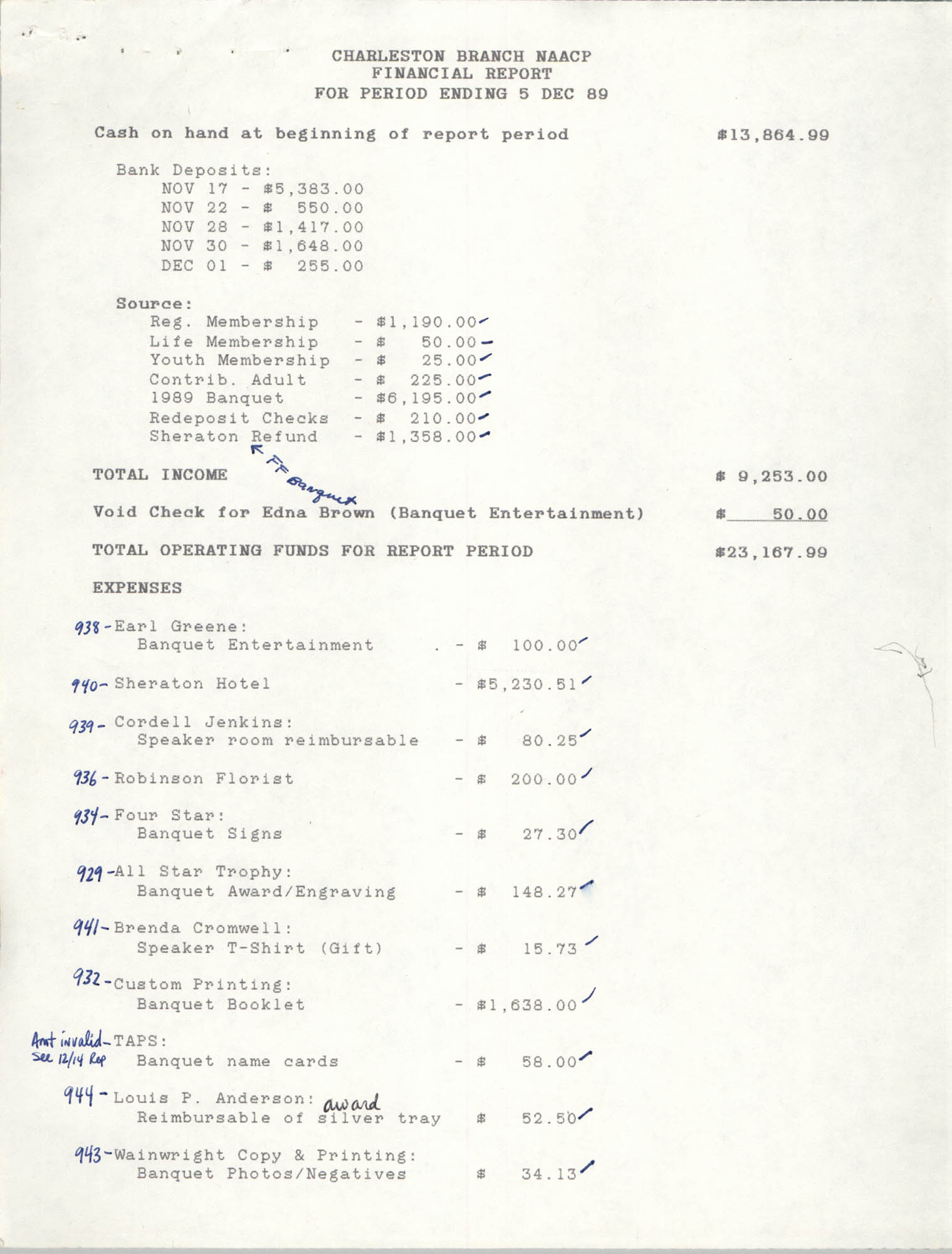 Charleston Branch of the NAACP Financial Report, December 5, 1989