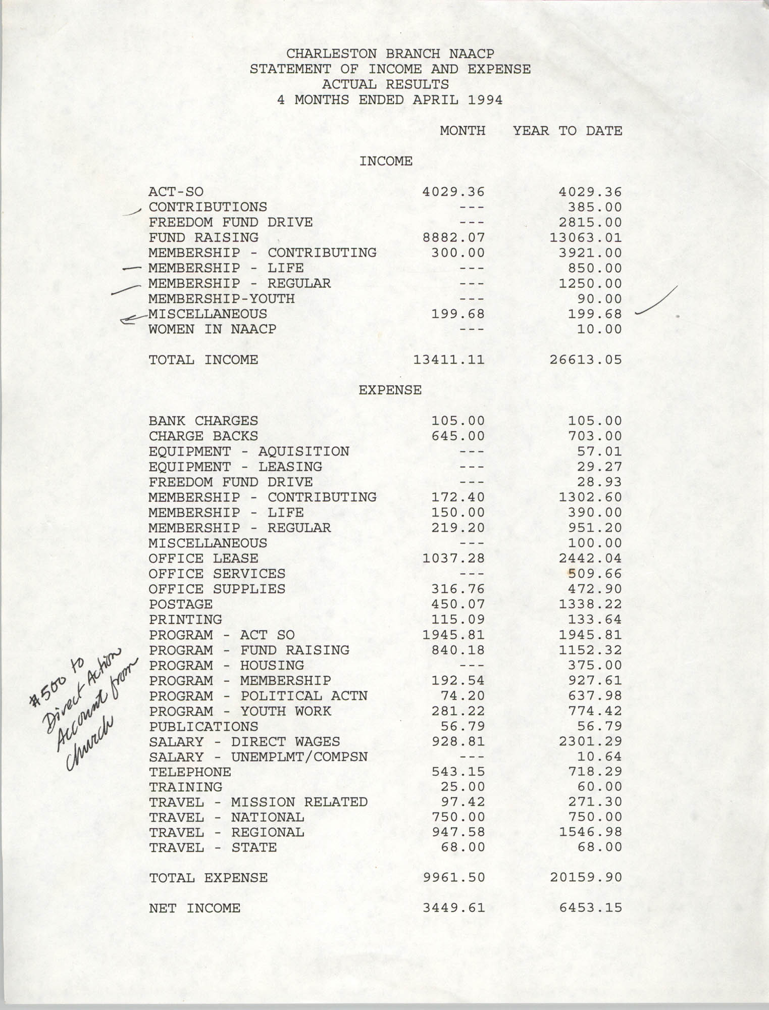 Charleston Branch of the NAACP Statement of Income and Expense, April 1994