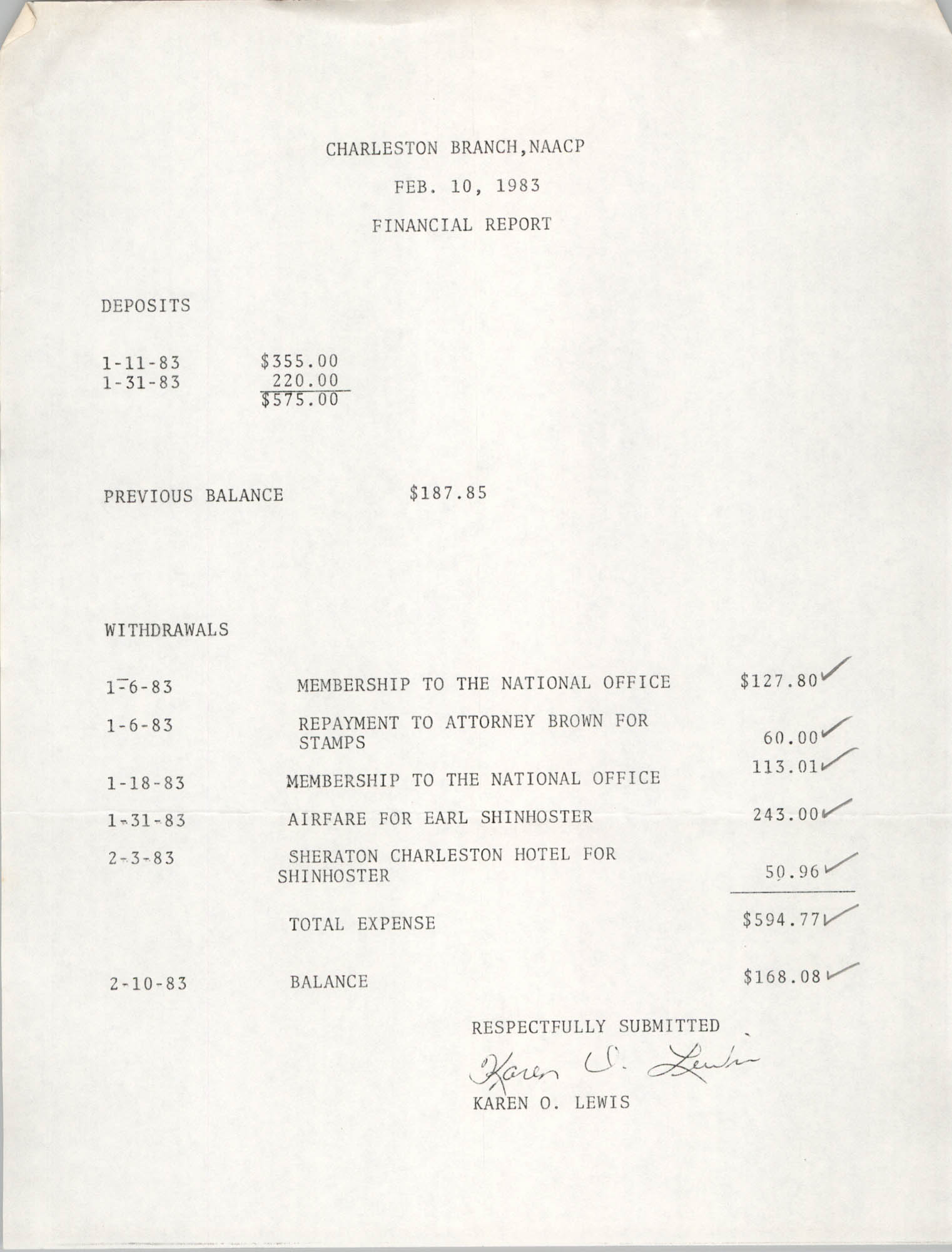 Charleston Branch of the NAACP Financial Report, February 10, 1983
