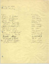 Sign-in Sheet, Charleston Branch of the NAACP, Branch Meeting, July 27, 1989