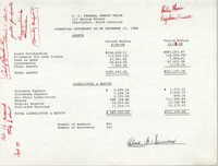 C. O. Federal Credit Union, Financial Statement as of December 31, 1988