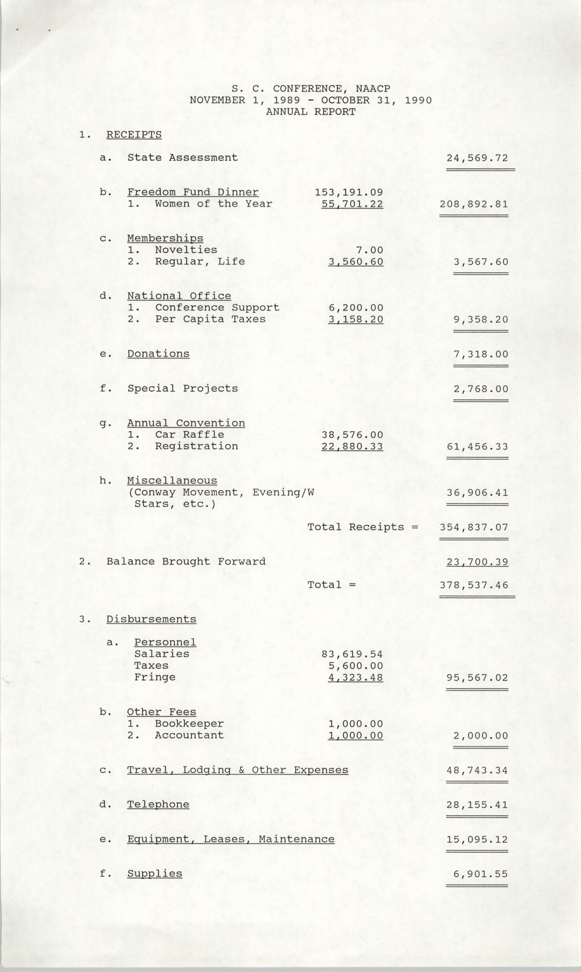 South Carolina Conference of Branches of the NAACP Annual Report, November 1, 1989 to October 31, 1990