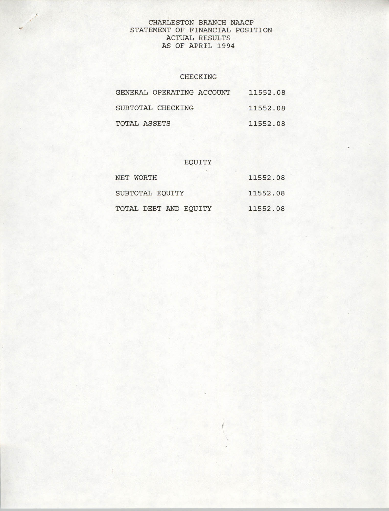 Charleston Branch of the NAACP Statement of Financial Position, April 1994