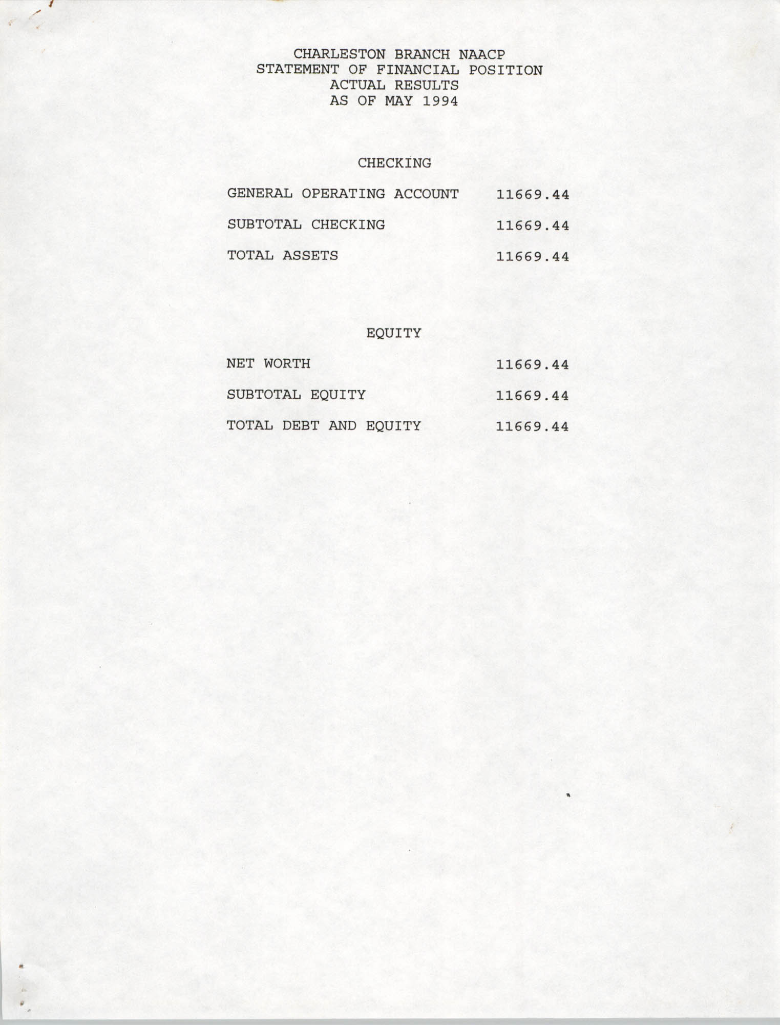 Charleston Branch of the NAACP Statement of Financial Position, May 1994