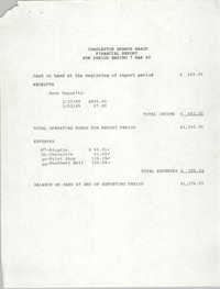 Charleston Branch of the NAACP Financial Report, March 7, 1989