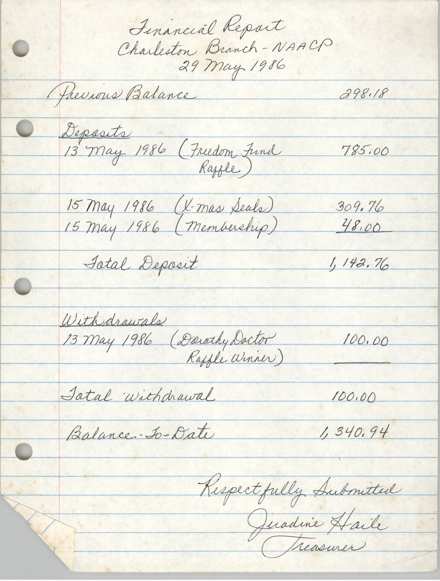 Charleston Branch of the NAACP Financial Report, May 29, 1986