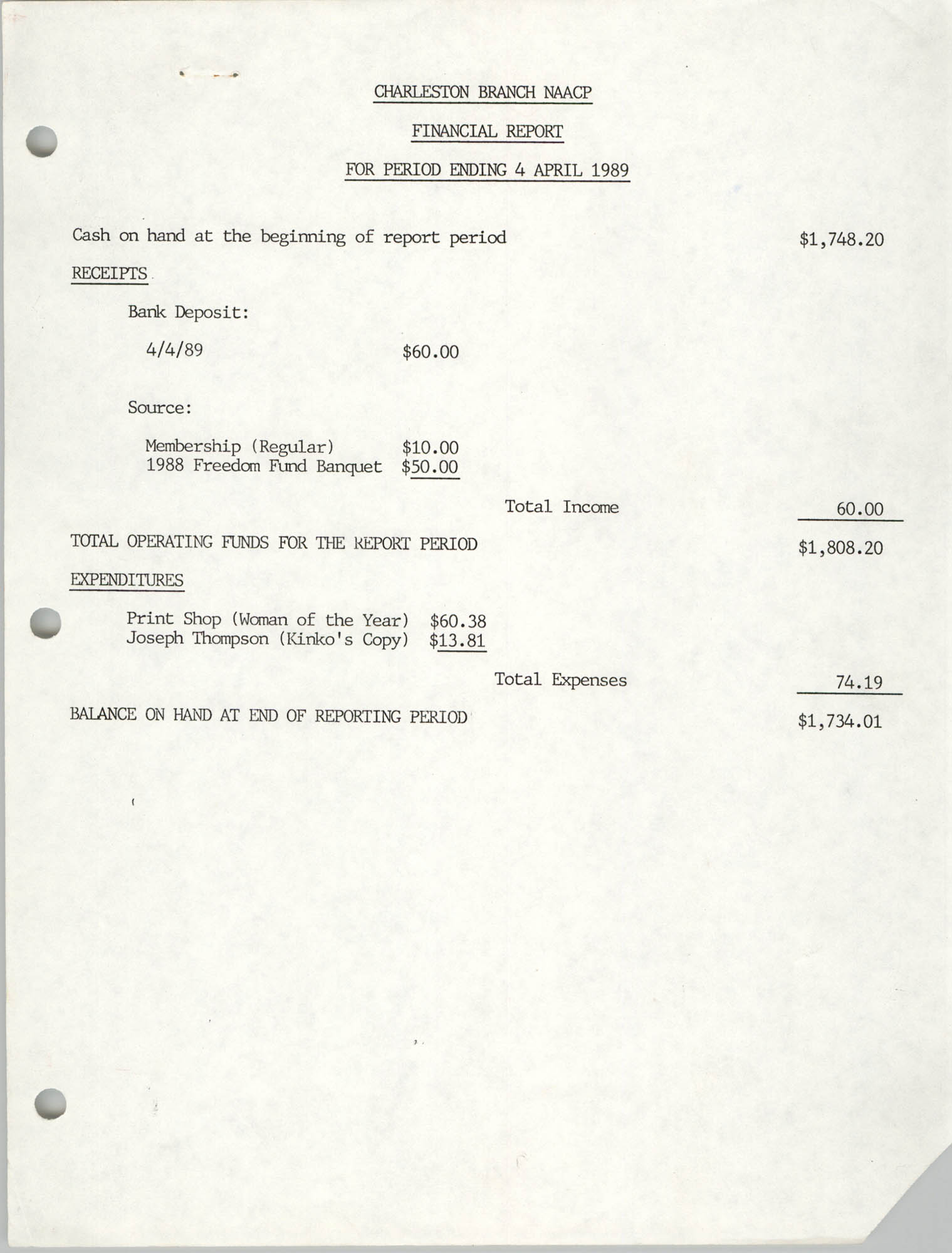 Charleston Branch of the NAACP Financial Report, April 4, 1989