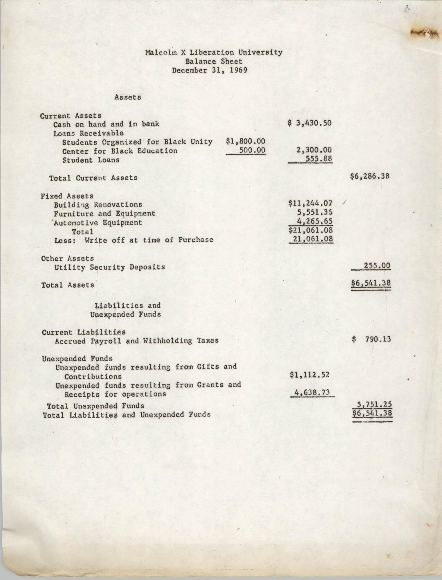 Malcolm X Liberation University Balance Sheet, December 31, 1969