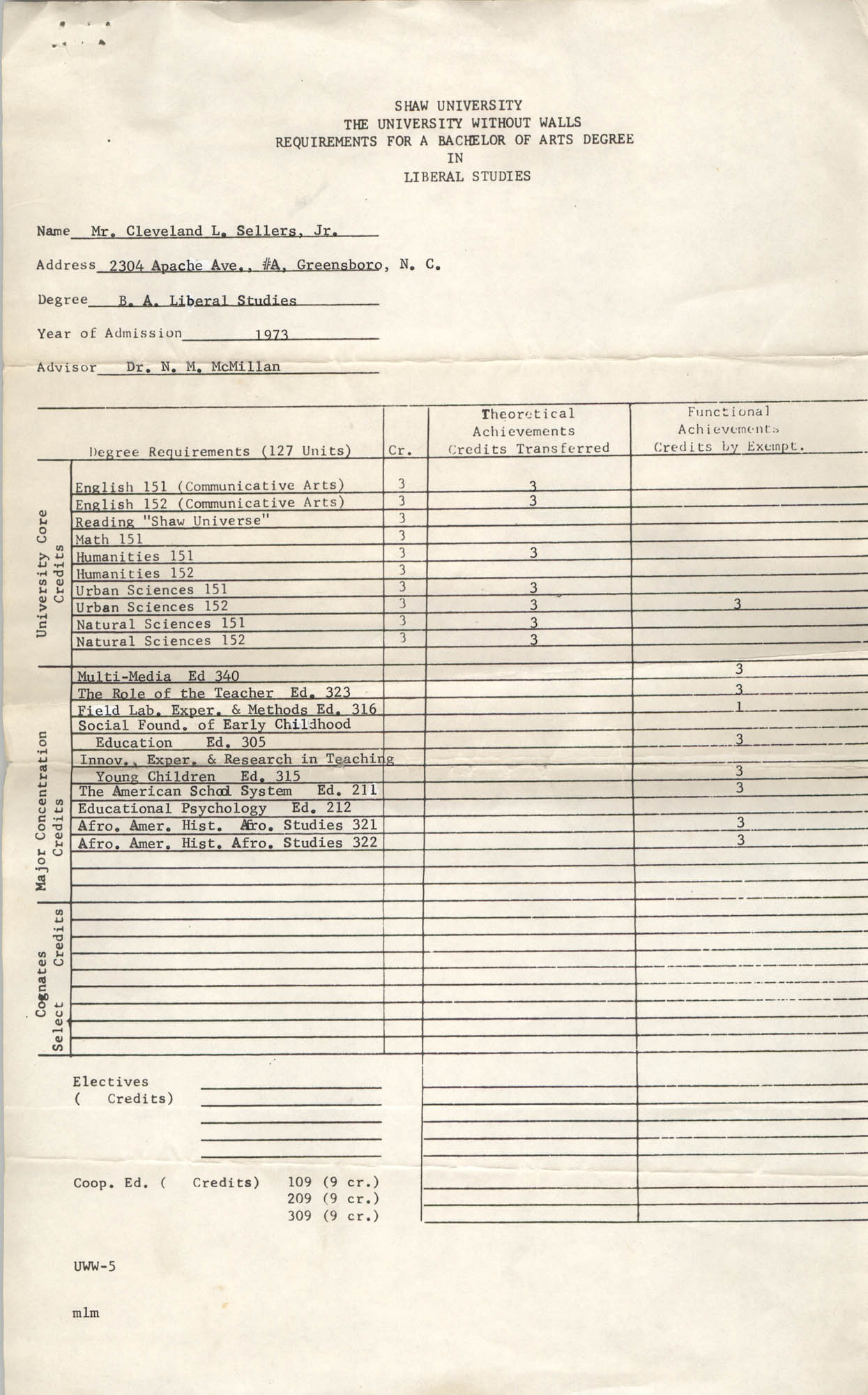 Cleveland Sellers' Shaw University Courses and Credits, 1973