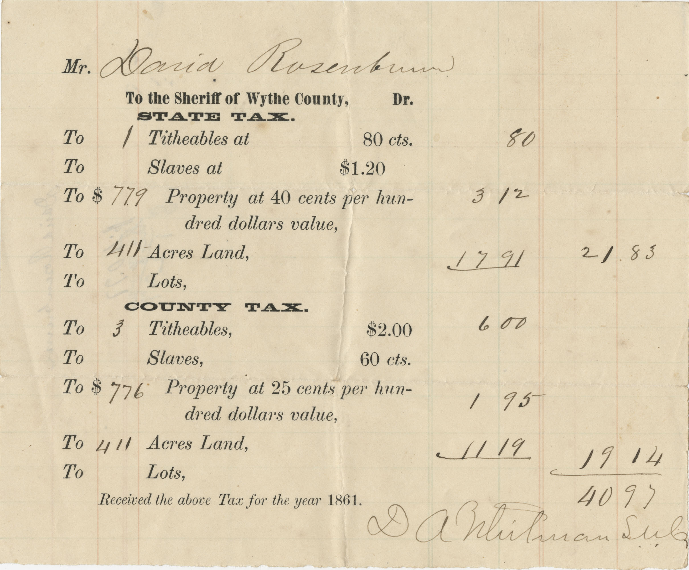 Wythe County, Virginia, County and State Tax Form