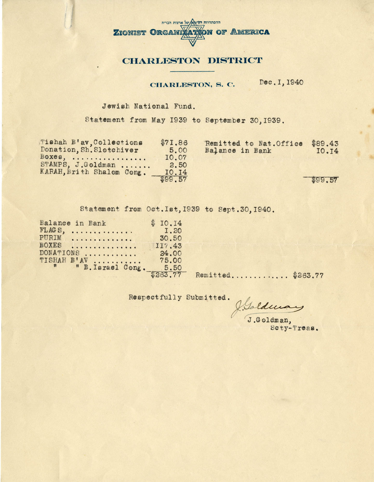 07. Jewish National Fund Bank Statement
