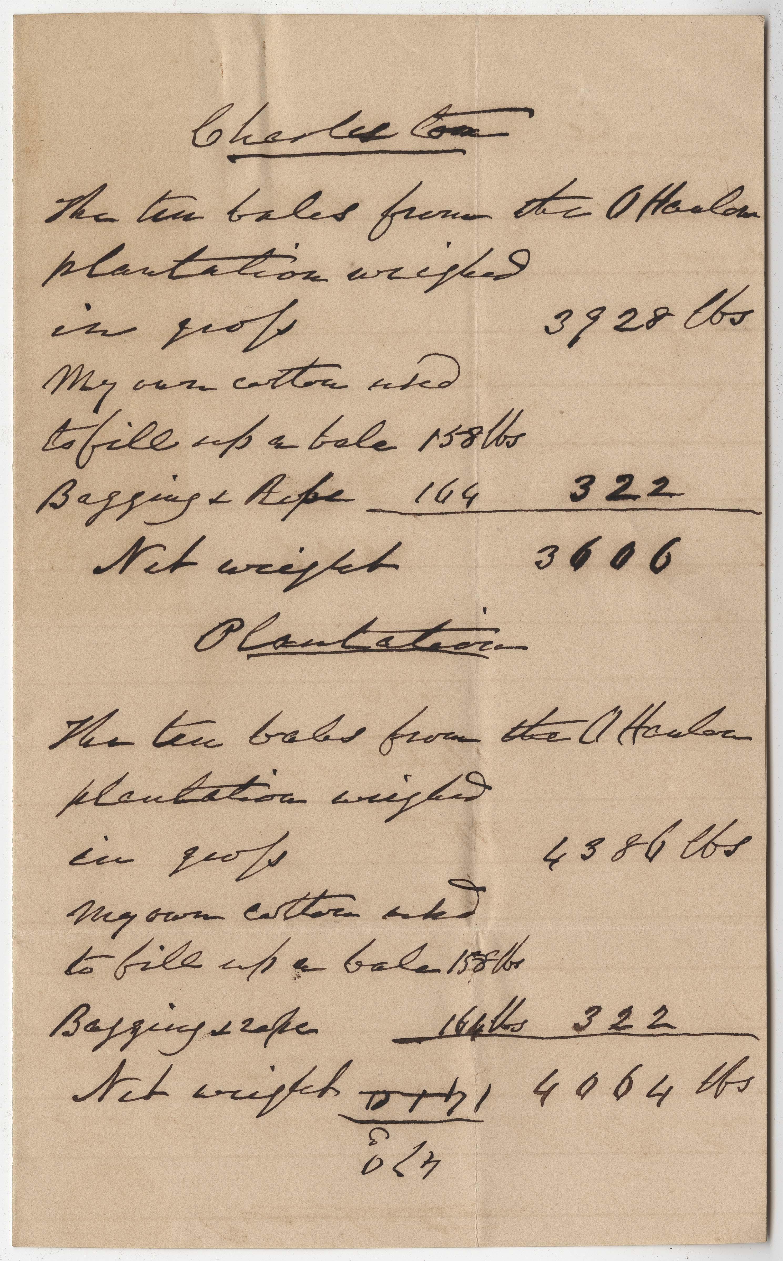 230. Cotton weights at plantation and Charleston -- ca. 1865